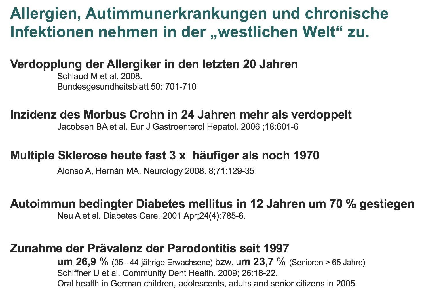 """Allergien, Autoimmunerkrankungen und chronische Infektionen nehmen in er """"westlichen Welt"""" zu"""
